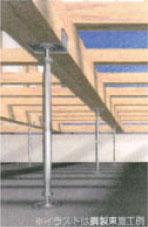 床を支える床束に鋼製束を採用